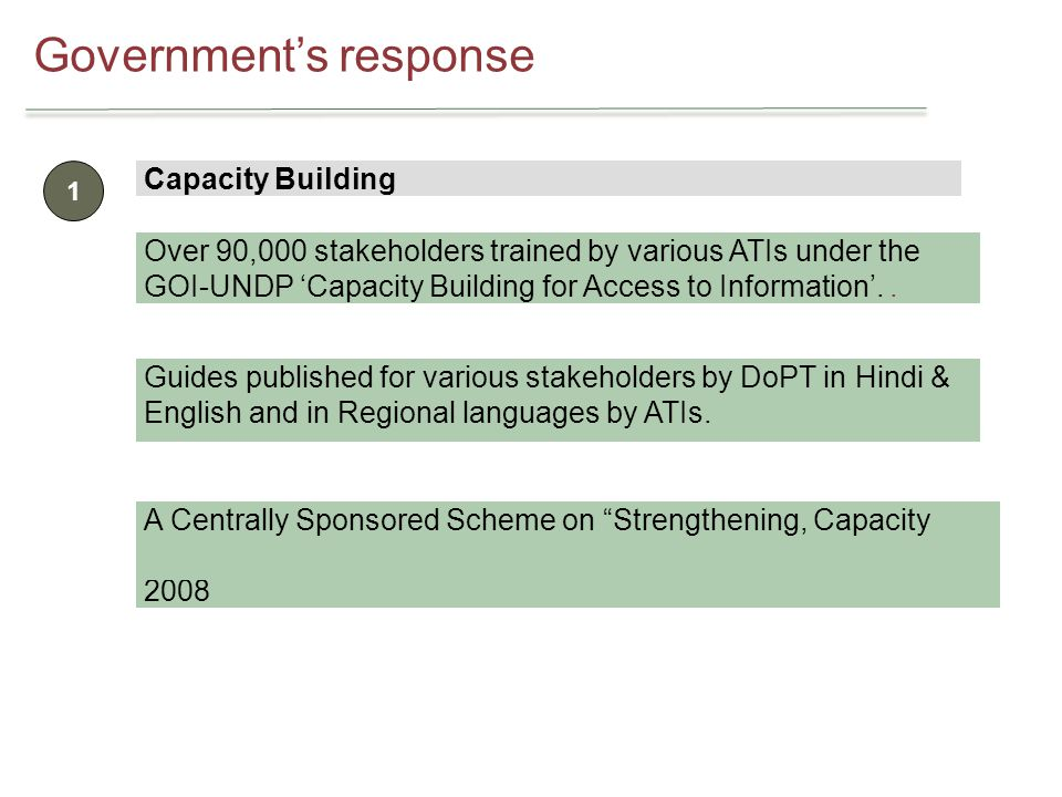 Governments response 1 Capacity Building Over 90,000 stakeholders trained by various ATIs under the GOI-UNDP Capacity Building for Access to Information..