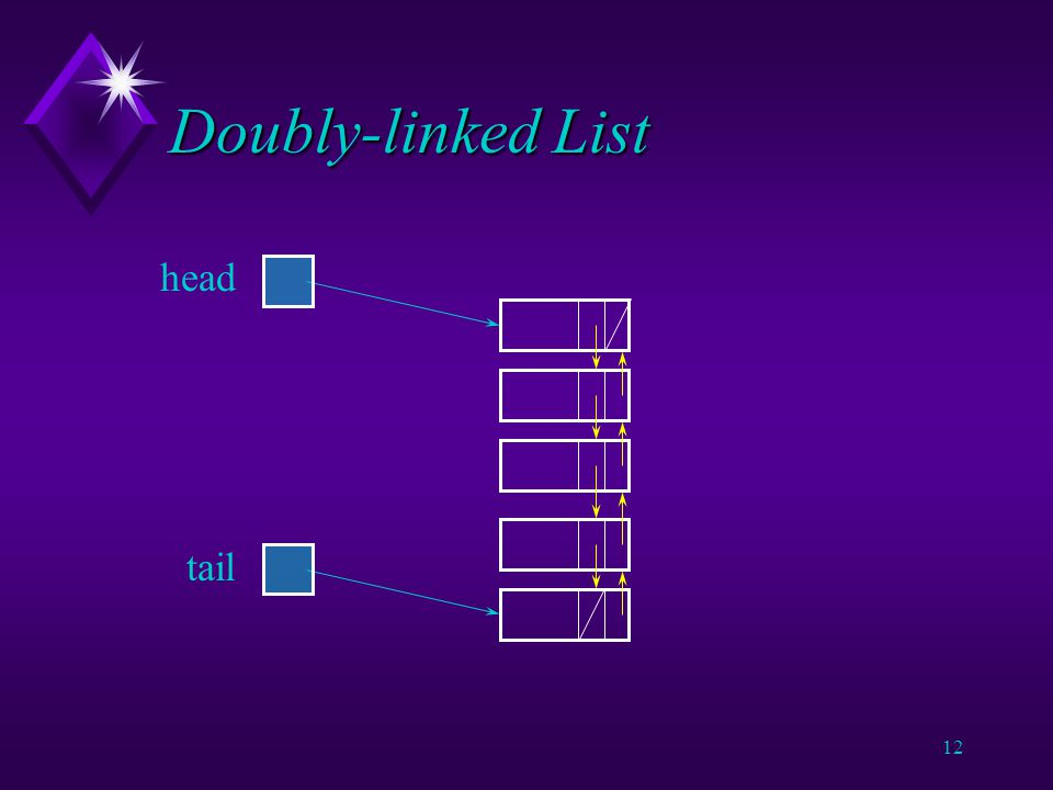 11 Doubly-linked List tail head