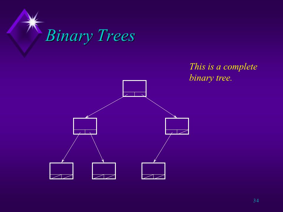 33 Binary Trees u Trees are immensely useful for sorting and searching.