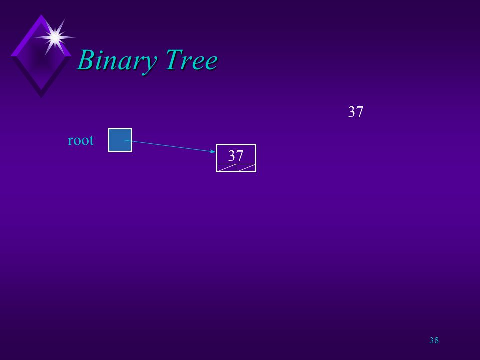 37 Binary Trees u If the tree is not empty: v Start at the root.