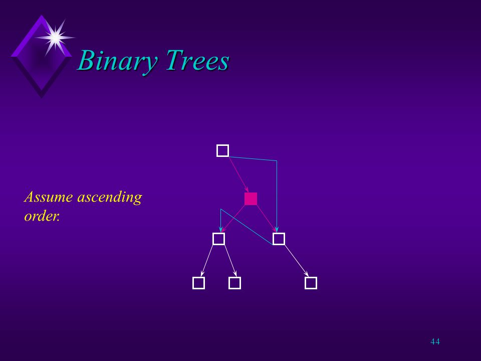 43 Binary Trees Delete this one