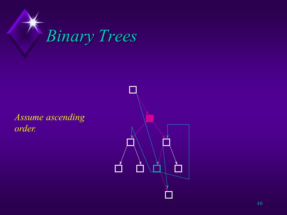 45 Binary Trees Delete this one