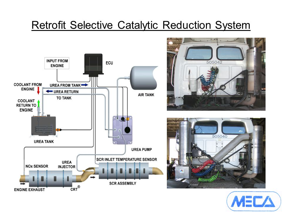 Retrofit Selective Catalytic Reduction System