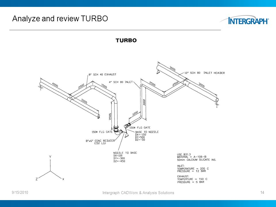Analyze and review TURBO 9/15/201014 Intergraph CADWorx & Analysis Solutions