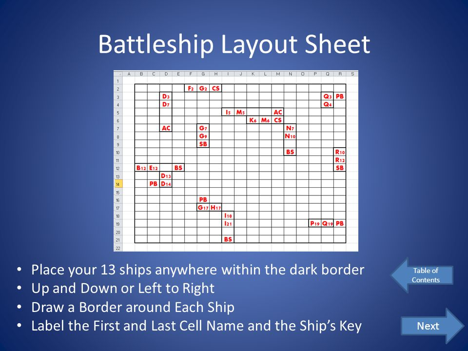 Results Log Book Ship Type – Row for Each Ship Cell Range – First & Last Cell Name – Double Check Accuracy – Use During Games Game 1 – 4 Columns – # Hits, Missed, Sunk – Each Ships Results – Record End of Each Game Table of Contents Next
