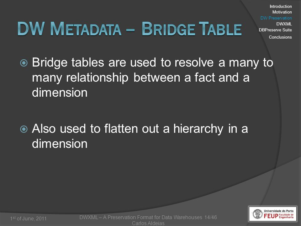 DWXML – A Preservation Format for Data Warehouses 14/46 Carlos Aldeias 1 st of June, 2011 Bridge tables are used to resolve a many to many relationship between a fact and a dimension Also used to flatten out a hierarchy in a dimension Introduction Motivation DW Preservation DWXML DBPreserve Suite Conclusions