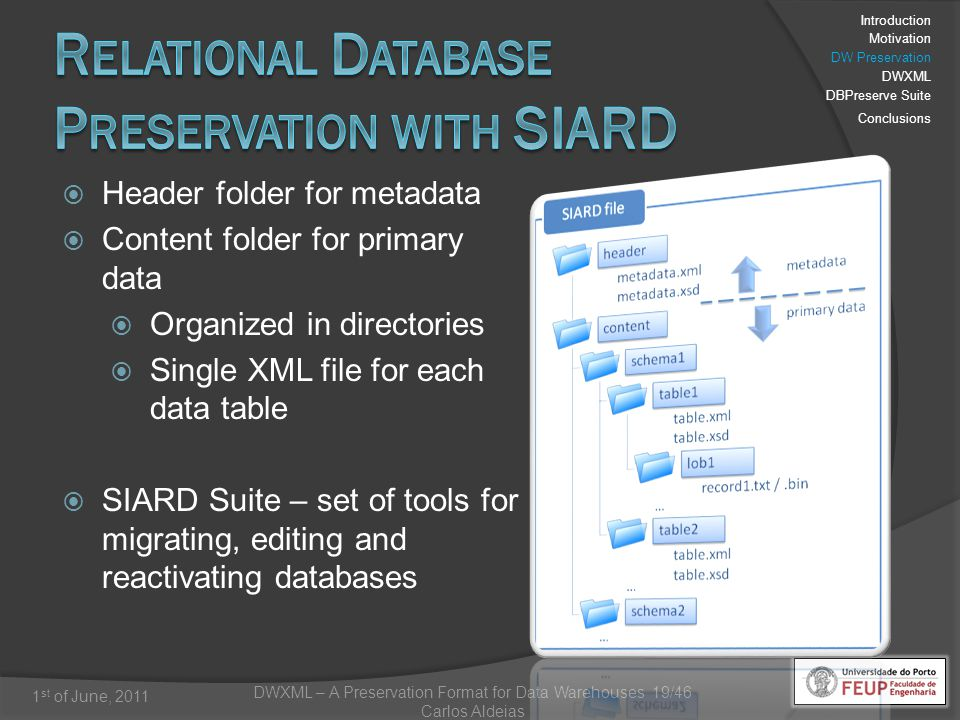 DWXML – A Preservation Format for Data Warehouses 19/46 Carlos Aldeias 1 st of June, 2011 Header folder for metadata Content folder for primary data Organized in directories Single XML file for each data table SIARD Suite – set of tools for migrating, editing and reactivating databases Introduction Motivation DW Preservation DWXML DBPreserve Suite Conclusions