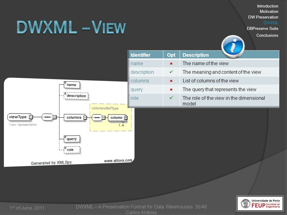 DWXML – A Preservation Format for Data Warehouses 30/46 Carlos Aldeias 1 st of June, 2011 Introduction Motivation DW Preservation DWXML DBPreserve Suite Conclusions