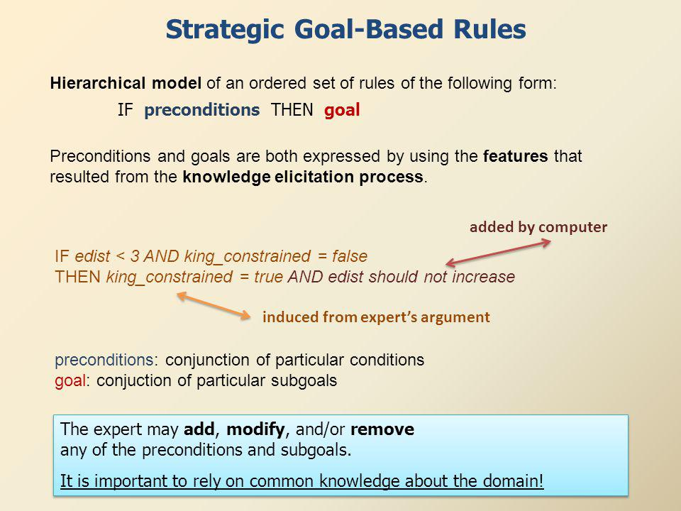 Strategic Goal-Based Rules Hierarchical model of an ordered set of rules of the following form: IF preconditions THEN goal Preconditions and goals are both expressed by using the features that resulted from the knowledge elicitation process.