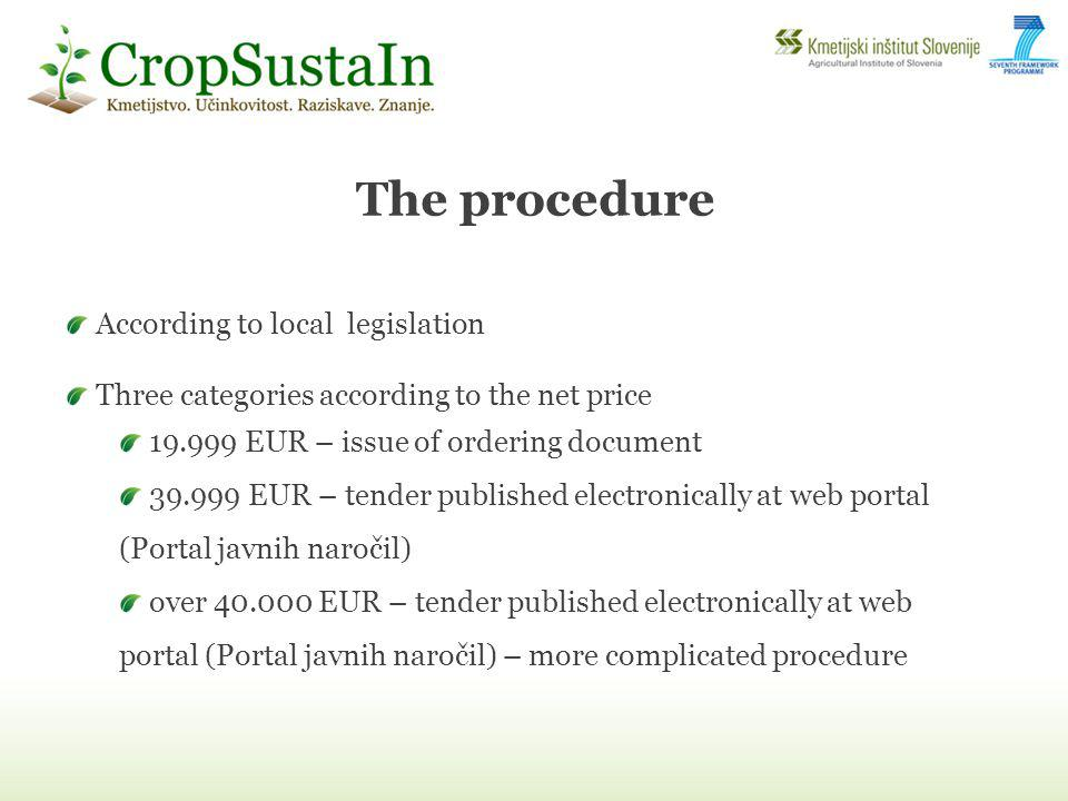 The procedure According to local legislation Three categories according to the net price 19.999 EUR – issue of ordering document 39.999 EUR – tender published electronically at web portal (Portal javnih naročil) over 40.000 EUR – tender published electronically at web portal (Portal javnih naročil) – more complicated procedure