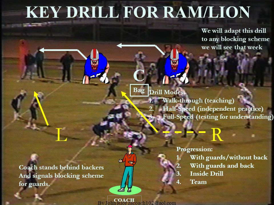 By John Rice zacoach102@aol.com RAM/LION LINEBACKER KEY READS Key Guard to Near Back KEY READRESPONSE DOWN BLOCKEYES UP (to near back) He come, I come OUT BLOCK (Pull To)SCRAPE TIGHT PULL (Pull Away)SHUFFLE, SHUFFLE, FIT SCOOPSHUFFLE, SHUFFLE, FIT REACHB GAP (if contact, keep outside shoulder free) HIGH HATHASH DROP ALIGNMENT DEPTH: 4-5 yards