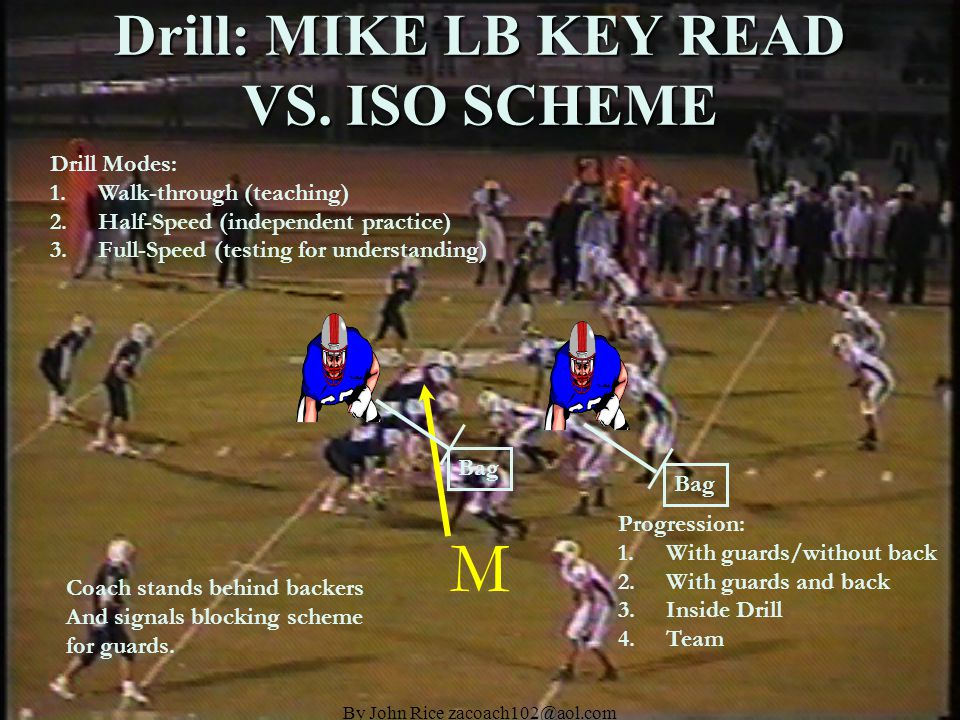 By John Rice zacoach102@aol.com Drill: MIKE LINEBACKER KEY READ – TRAP TRACK M Coach stands behind backers And signals blocking scheme for guards.