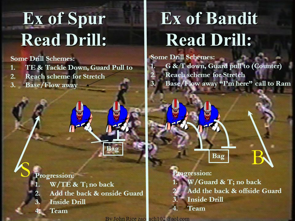 By John Rice zacoach102@aol.com SPUR & BANDIT KEY READS KEY READRESPONSE Inside Run toMaintain outside leverage on ballcarrier (Bonus Player in the box) Inside Run Away– Fold/Cutback Outside Run toForce Outside Run AwayFold, Cutback PassTop of Numbers Drop (flat) Key: End man on the line of scrimmage to near back, then Ball on/off the LOS *Backpedal/shuffle at snap to get read *Backpedal/shuffle at snap to get read