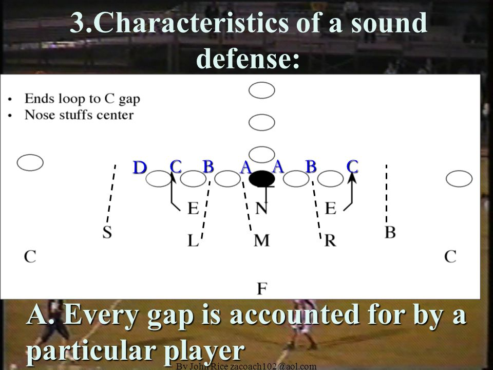By John Rice zacoach102@aol.com We are playing the 3-3 with the following defensive philosophy: 2.Whatever scheme you use, NEVER let the offense gain an advantage by formation, shifts, or motion.