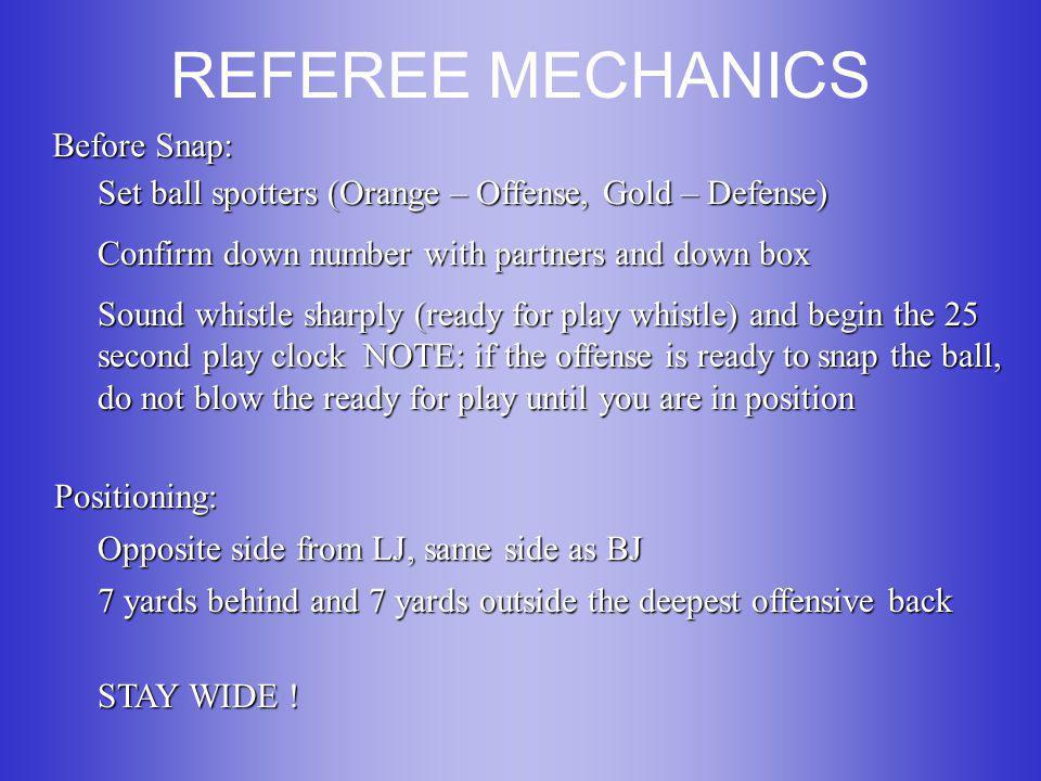 Nirsa Flag Football 3 Person Officiating Mechanics Ppt Download