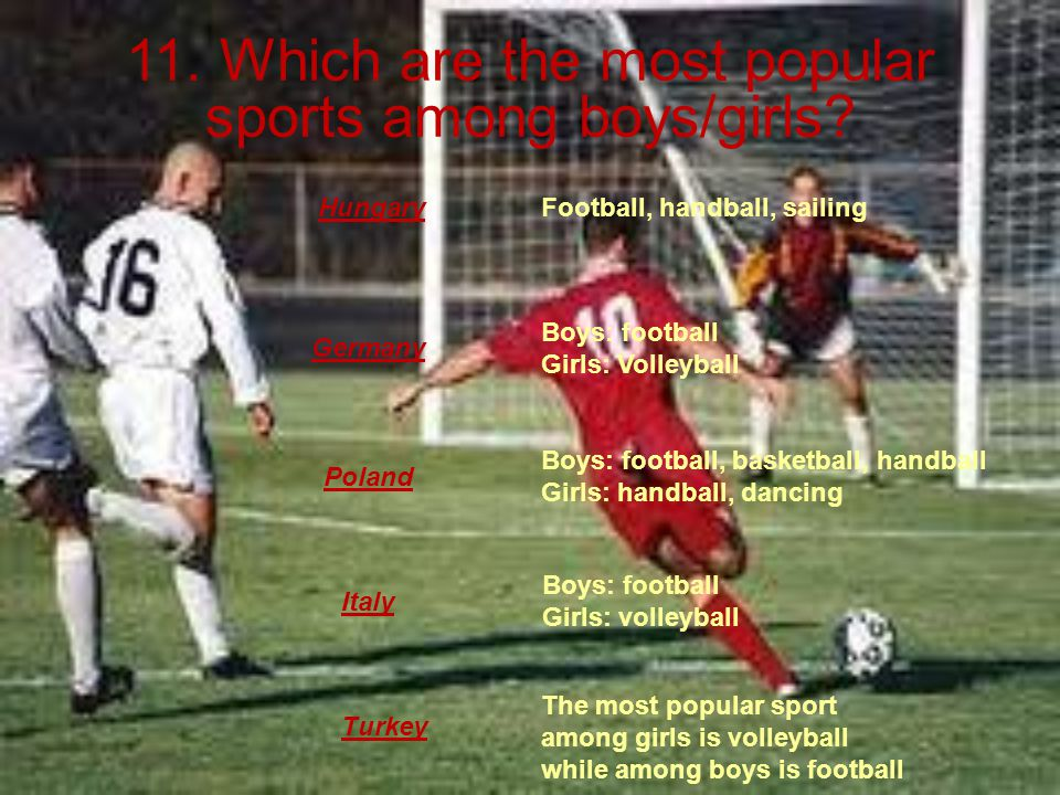 11. Which are the most popular sports among boys/girls.