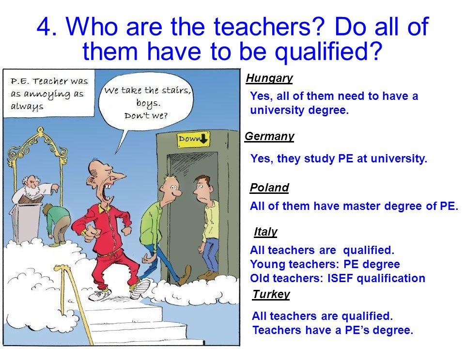 4. Who are the teachers. Do all of them have to be qualified.
