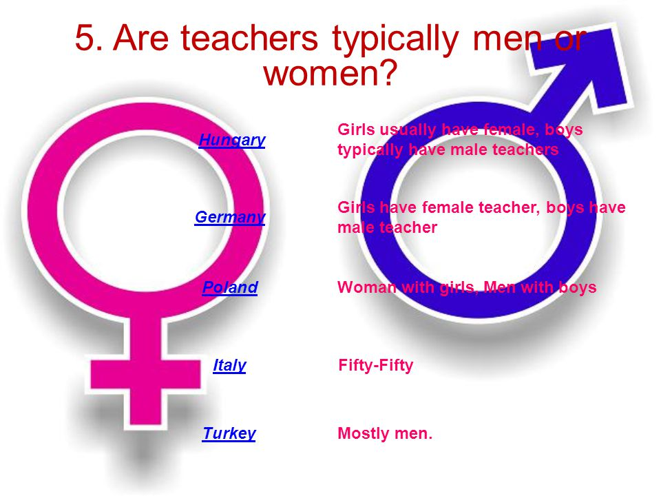 5. Are teachers typically men or women.
