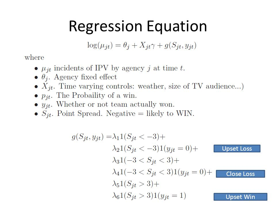 Regression Equation Upset Loss Close Loss Upset Win