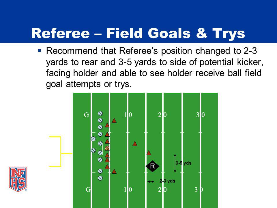 Referee – Field Goals & Trys Recommend that Referees position changed to 2-3 yards to rear and 3-5 yards to side of potential kicker, facing holder and able to see holder receive ball field goal attempts or trys.