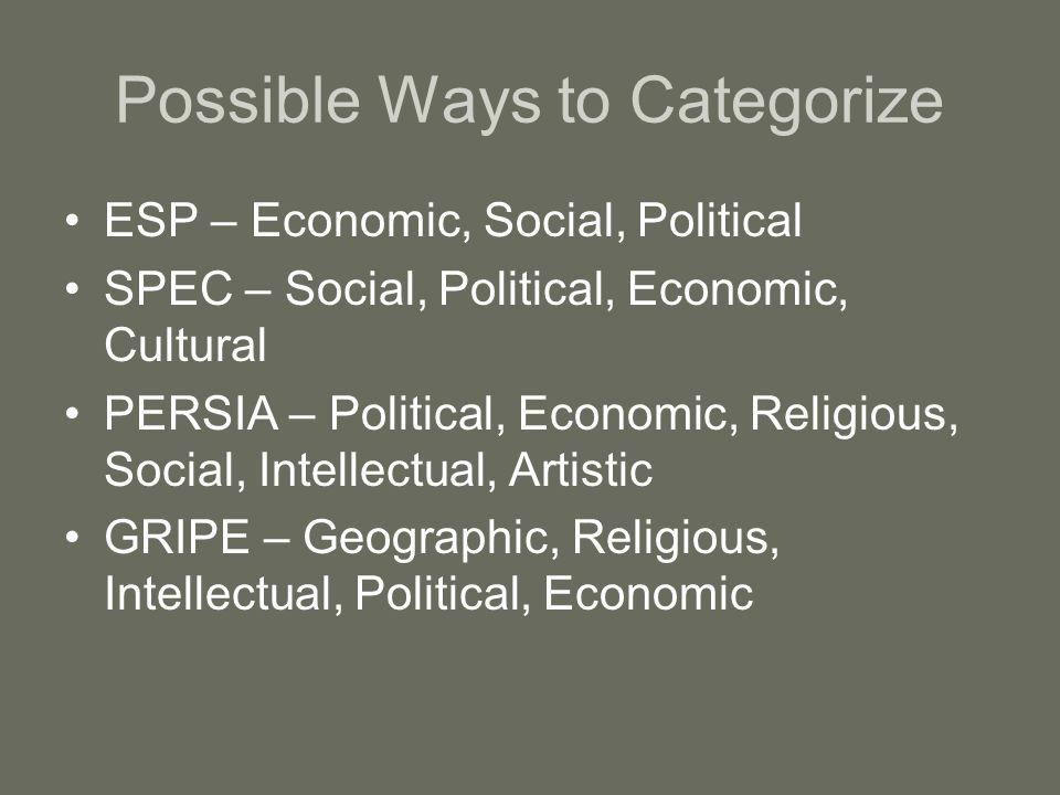Possible Ways to Categorize ESP – Economic, Social, Political SPEC – Social, Political, Economic, Cultural PERSIA – Political, Economic, Religious, Social, Intellectual, Artistic GRIPE – Geographic, Religious, Intellectual, Political, Economic