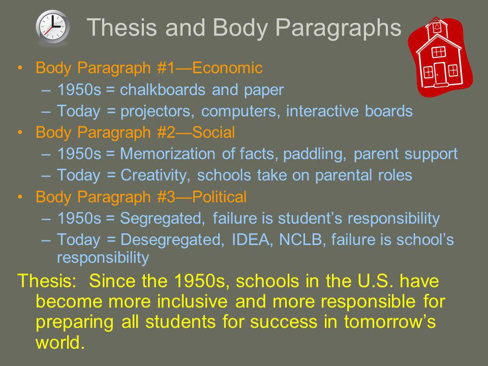 Thesis and Body Paragraphs Body Paragraph #1Economic –1950s = chalkboards and paper –Today = projectors, computers, interactive boards Body Paragraph #2Social –1950s = Memorization of facts, paddling, parent support –Today = Creativity, schools take on parental roles Body Paragraph #3Political –1950s = Segregated, failure is students responsibility –Today = Desegregated, IDEA, NCLB, failure is schools responsibility Thesis: Since the 1950s, schools in the U.S.