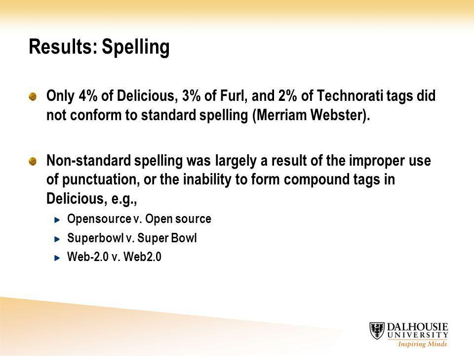 Results: Spelling Only 4% of Delicious, 3% of Furl, and 2% of Technorati tags did not conform to standard spelling (Merriam Webster).