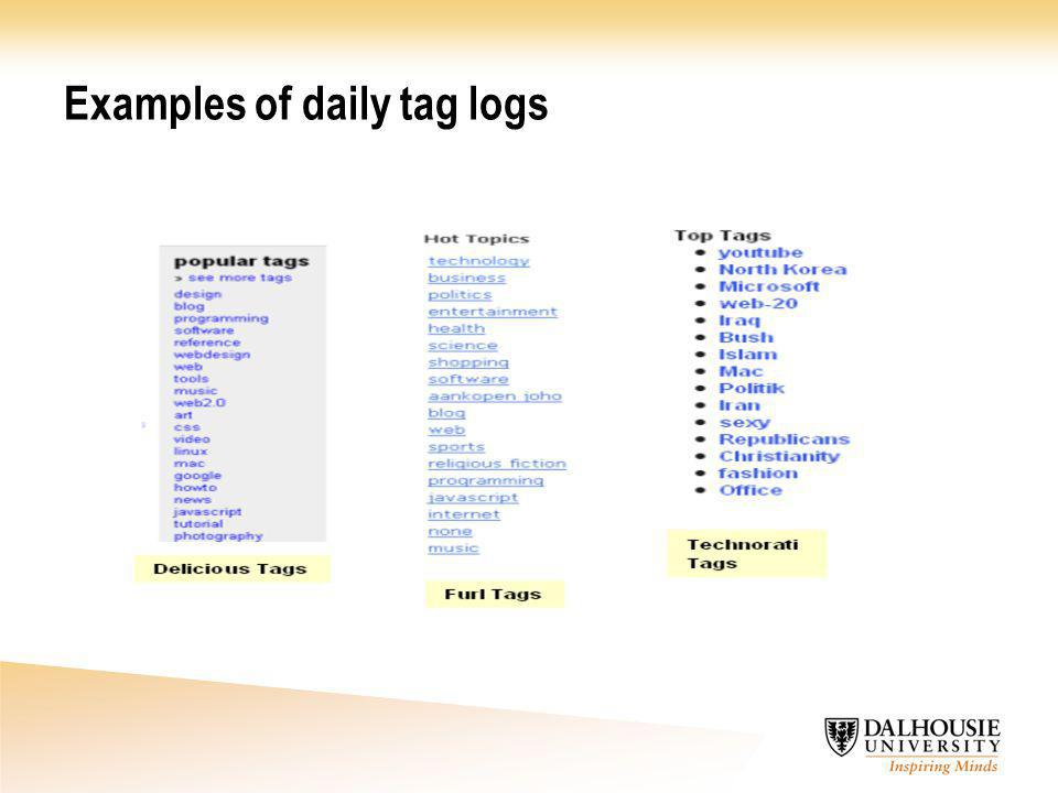 Examples of daily tag logs