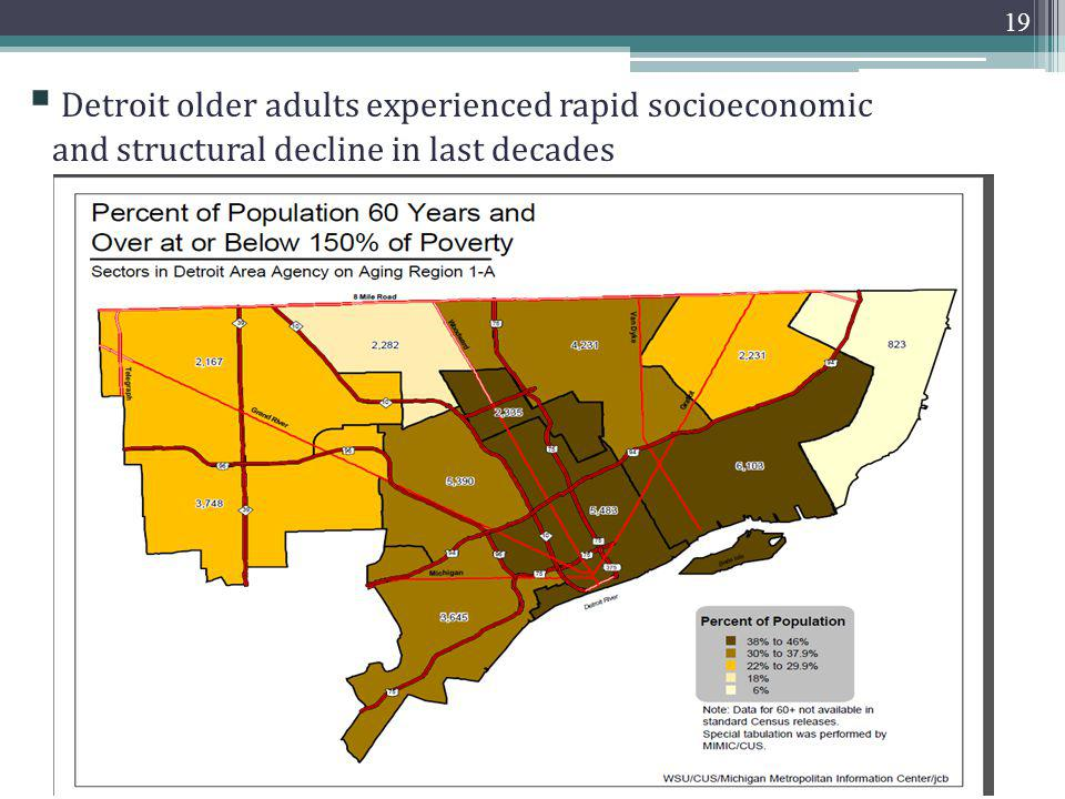 19 Detroit older adults experienced rapid socioeconomic and structural decline in last decades