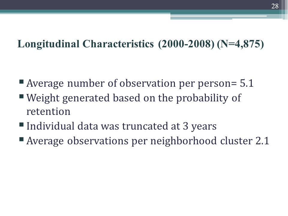 Longitudinal Characteristics (2000-2008) (N=4,875) Average number of observation per person= 5.1 Weight generated based on the probability of retention Individual data was truncated at 3 years Average observations per neighborhood cluster 2.1 28