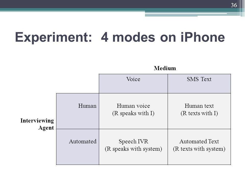 Experiment: 4 modes on iPhone Medium VoiceSMS Text Interviewing Agent HumanHuman voice (R speaks with I) Human text (R texts with I) AutomatedSpeech IVR (R speaks with system) Automated Text (R texts with system) 36