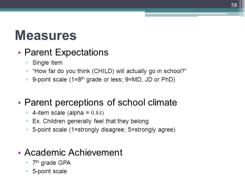 Measures Parent Expectations Single item How far do you think (CHILD) will actually go in school.