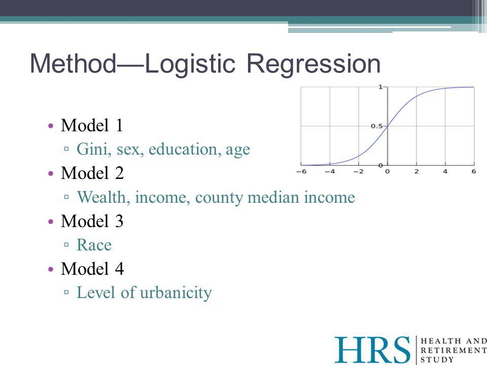 MethodLogistic Regression Model 1 Gini, sex, education, age Model 2 Wealth, income, county median income Model 3 Race Model 4 Level of urbanicity