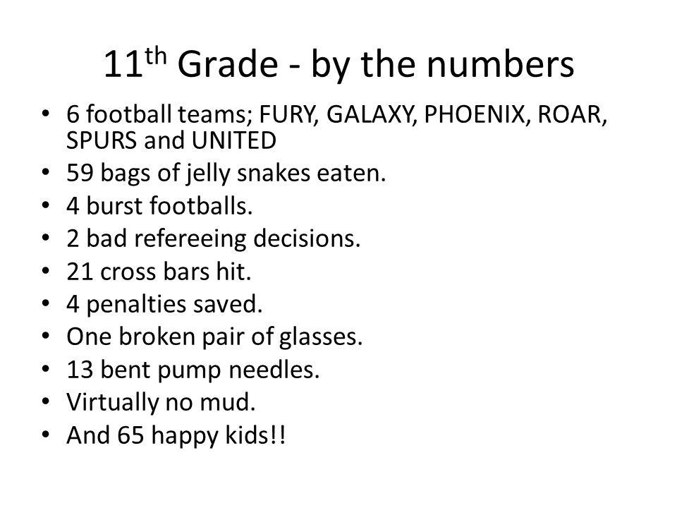 11 th Grade - by the numbers 6 football teams; FURY, GALAXY, PHOENIX, ROAR, SPURS and UNITED 59 bags of jelly snakes eaten.