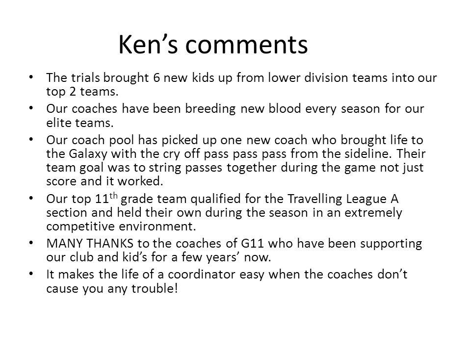 Kens comments The trials brought 6 new kids up from lower division teams into our top 2 teams.