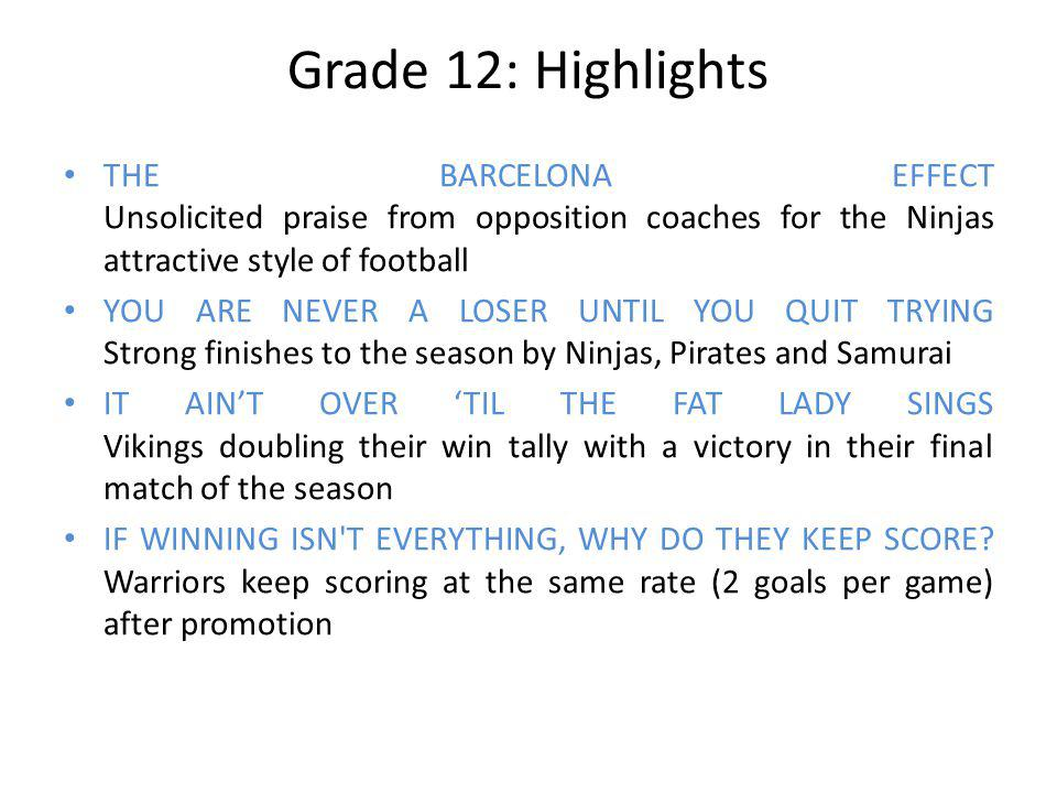 Grade 12: Highlights THE BARCELONA EFFECT Unsolicited praise from opposition coaches for the Ninjas attractive style of football YOU ARE NEVER A LOSER UNTIL YOU QUIT TRYING Strong finishes to the season by Ninjas, Pirates and Samurai IT AINT OVER TIL THE FAT LADY SINGS Vikings doubling their win tally with a victory in their final match of the season IF WINNING ISN T EVERYTHING, WHY DO THEY KEEP SCORE.