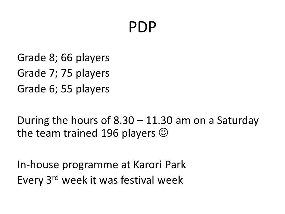 PDP Grade 8; 66 players Grade 7; 75 players Grade 6; 55 players During the hours of 8.30 – 11.30 am on a Saturday the team trained 196 players In-house programme at Karori Park Every 3 rd week it was festival week