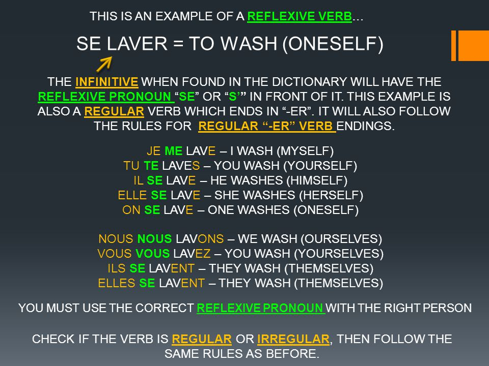 THIS IS AN EXAMPLE OF A REFLEXIVE VERB… SE LAVER = TO WASH (ONESELF) THE INFINITIVE WHEN FOUND IN THE DICTIONARY WILL HAVE THE REFLEXIVE PRONOUN SE OR S IN FRONT OF IT.