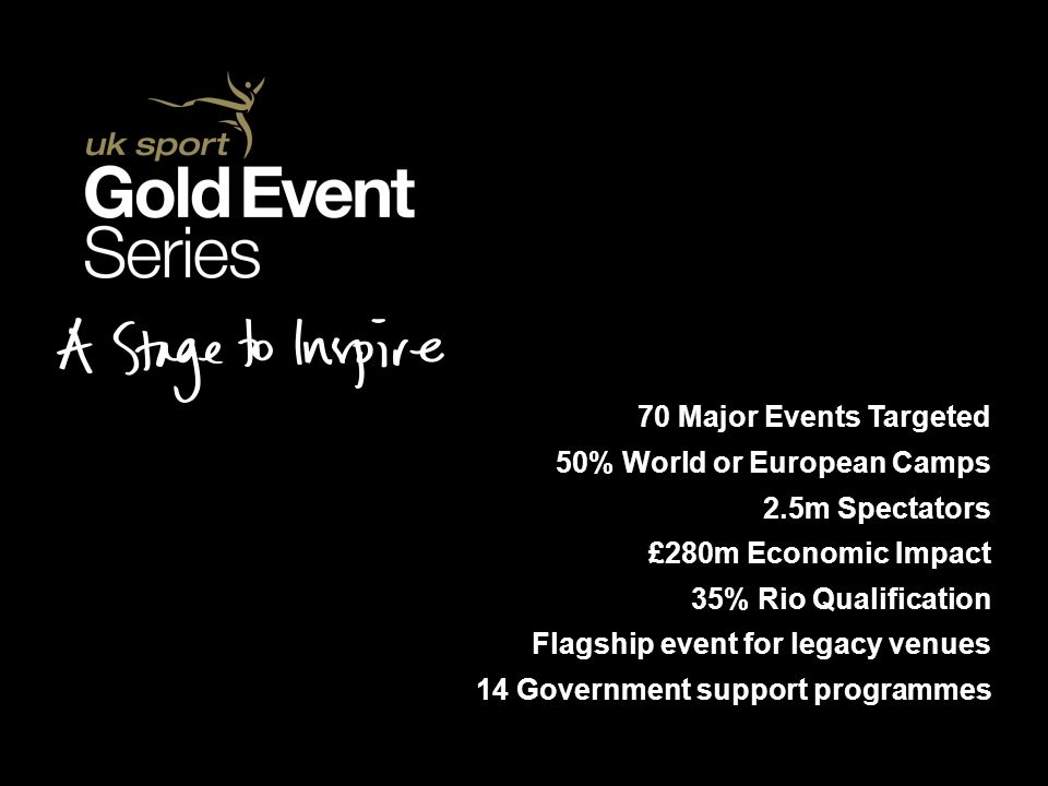 70 Major Events Targeted 50% World or European Camps 2.5m Spectators £280m Economic Impact 35% Rio Qualification Flagship event for legacy venues 14 Government support programmes