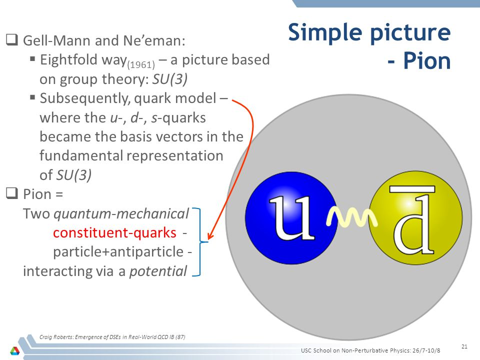 Simple picture - Pion Craig Roberts: Emergence of DSEs in Real-World QCD IB (87) 21 Gell-Mann and Neeman: Eightfold way (1961) – a picture based on group theory: SU(3) Subsequently, quark model – where the u-, d-, s-quarks became the basis vectors in the fundamental representation of SU(3) Pion = Two quantum-mechanical constituent-quarks - particle+antiparticle - interacting via a potential USC School on Non-Perturbative Physics: 26/7-10/8