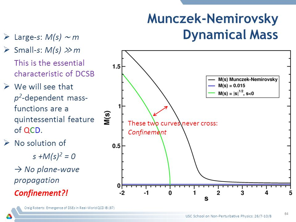 Munczek-Nemirovsky Dynamical Mass Large-s: M(s) m Small-s: M(s) m This is the essential characteristic of DCSB We will see that p 2 -dependent mass- functions are a quintessential feature of QCD.