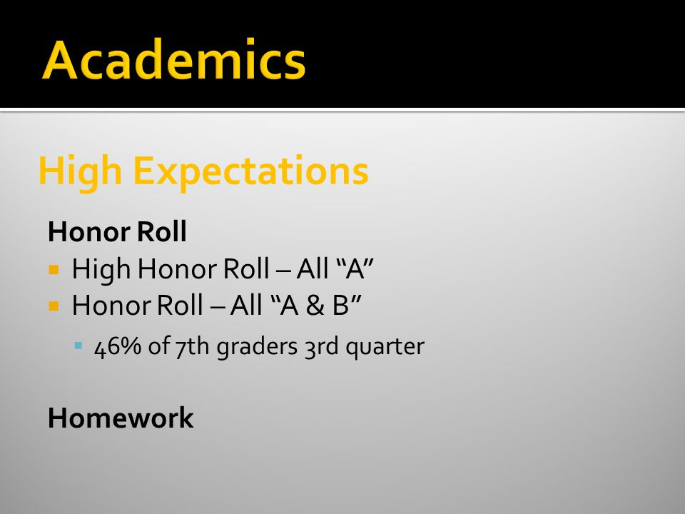 Honor Roll High Honor Roll – All A Honor Roll – All A & B 46% of 7th graders 3rd quarter Homework High Expectations