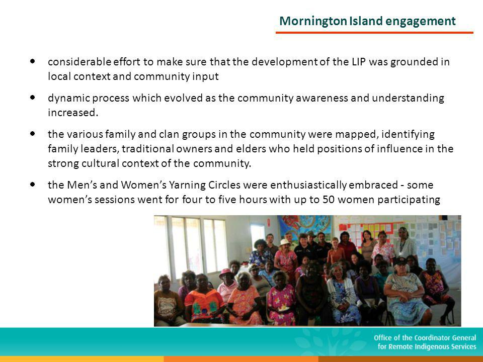 considerable effort to make sure that the development of the LIP was grounded in local context and community input dynamic process which evolved as the community awareness and understanding increased.