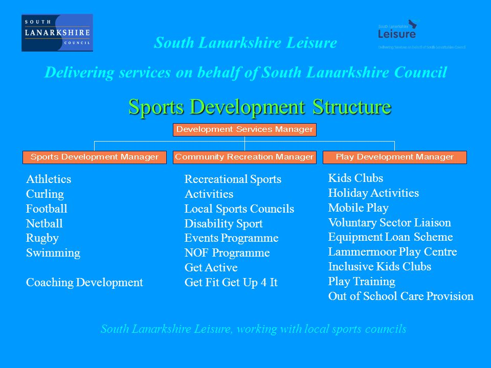 Sports Development Structure Athletics Curling Football Netball Rugby Swimming Coaching Development Recreational Sports Activities Local Sports Councils Disability Sport Events Programme NOF Programme Get Active Get Fit Get Up 4 It Kids Clubs Holiday Activities Mobile Play Voluntary Sector Liaison Equipment Loan Scheme Lammermoor Play Centre Inclusive Kids Clubs Play Training Out of School Care Provision South Lanarkshire Leisure Delivering services on behalf of South Lanarkshire Council South Lanarkshire Leisure, working with local sports councils