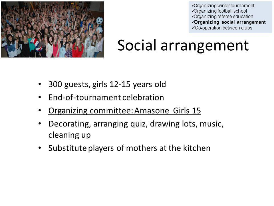Social arrangement 300 guests, girls 12-15 years old End-of-tournament celebration Organizing committee: Amasone Girls 15 Decorating, arranging quiz, drawing lots, music, cleaning up Substitute players of mothers at the kitchen Organizing winter tournament Organizing football school Organizing referee education Organizing social arrangement Co-operation between clubs