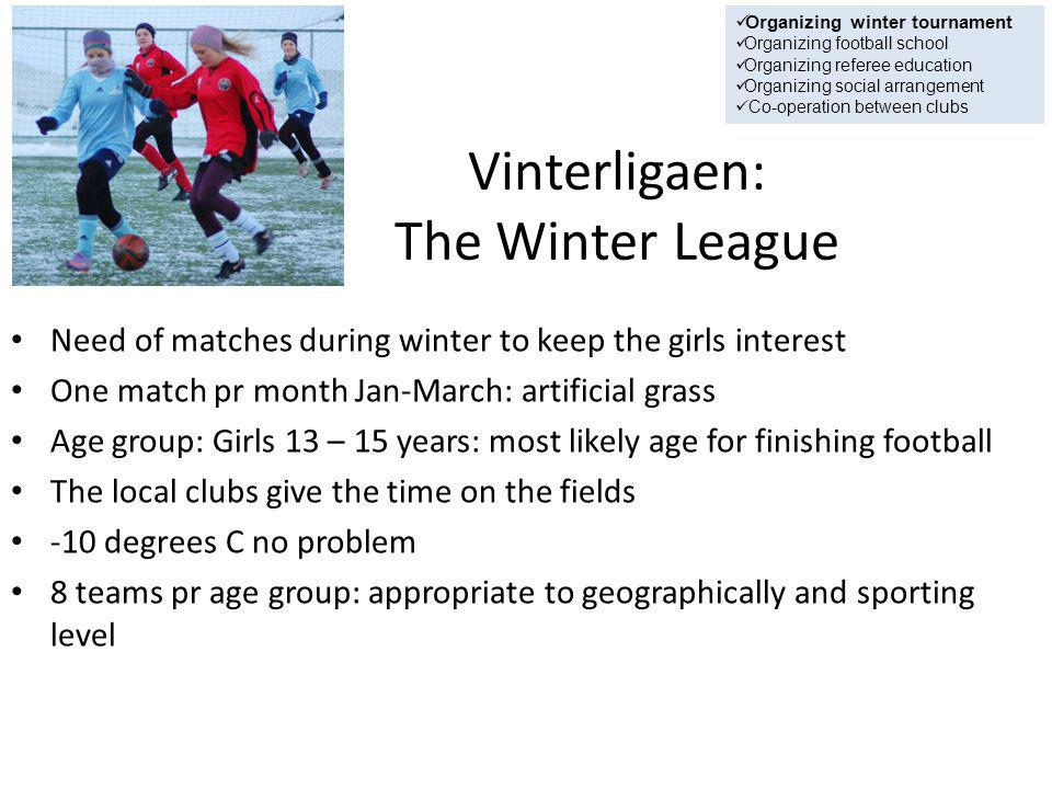 Vinterligaen: The Winter League Need of matches during winter to keep the girls interest One match pr month Jan-March: artificial grass Age group: Girls 13 – 15 years: most likely age for finishing football The local clubs give the time on the fields -10 degrees C no problem 8 teams pr age group: appropriate to geographically and sporting level Organizing winter tournament Organizing football school Organizing referee education Organizing social arrangement Co-operation between clubs