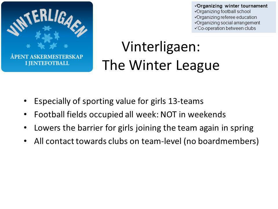 Vinterligaen: The Winter League Especially of sporting value for girls 13-teams Football fields occupied all week: NOT in weekends Lowers the barrier for girls joining the team again in spring All contact towards clubs on team-level (no boardmembers) Organizing winter tournament Organizing football school Organizing referee education Organizing social arrangement Co-operation between clubs
