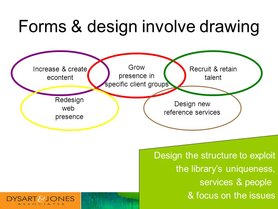 Forms & design involve drawing Increase & create econtent Grow presence in specific client groups Redesign web presence Design new reference services Recruit & retain talent Design the structure to exploit the librarys uniqueness, services & people & focus on the issues
