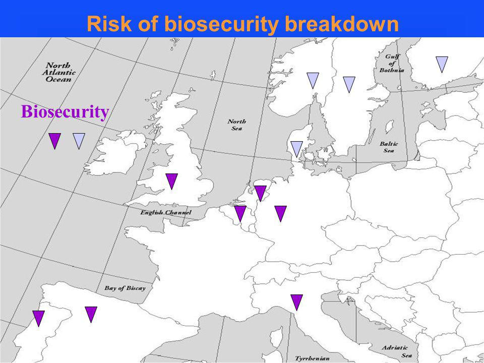 Biosecurity Risk of biosecurity breakdown