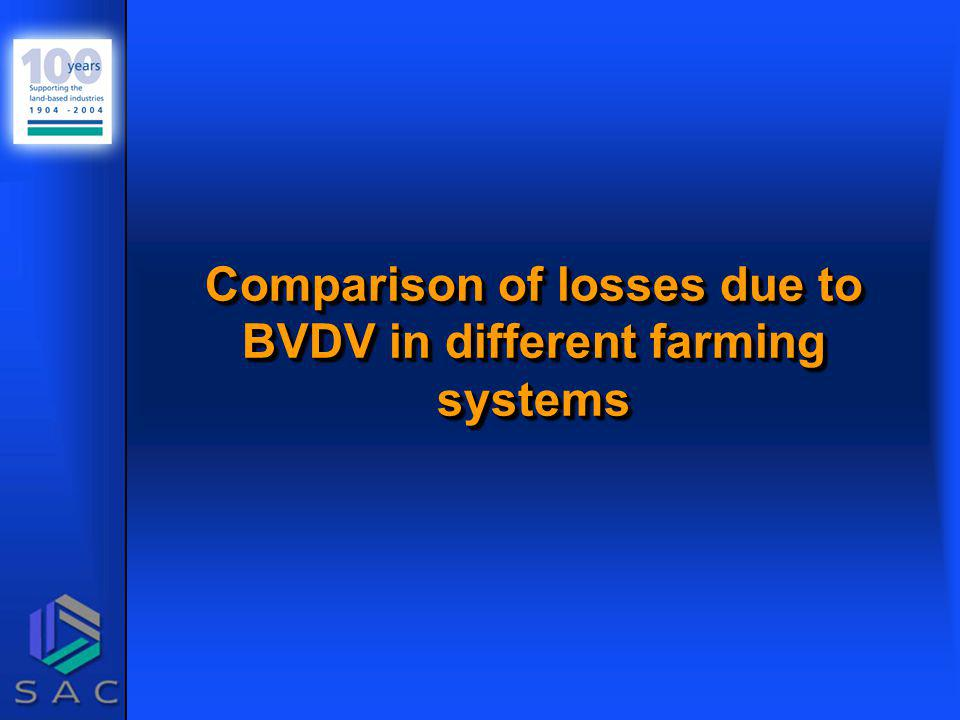 Comparison of losses due to BVDV in different farming systems